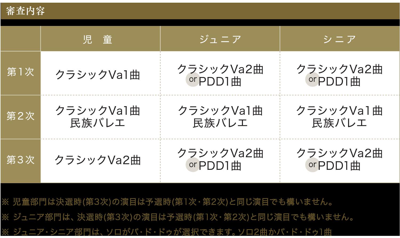 演目申込フォーム表